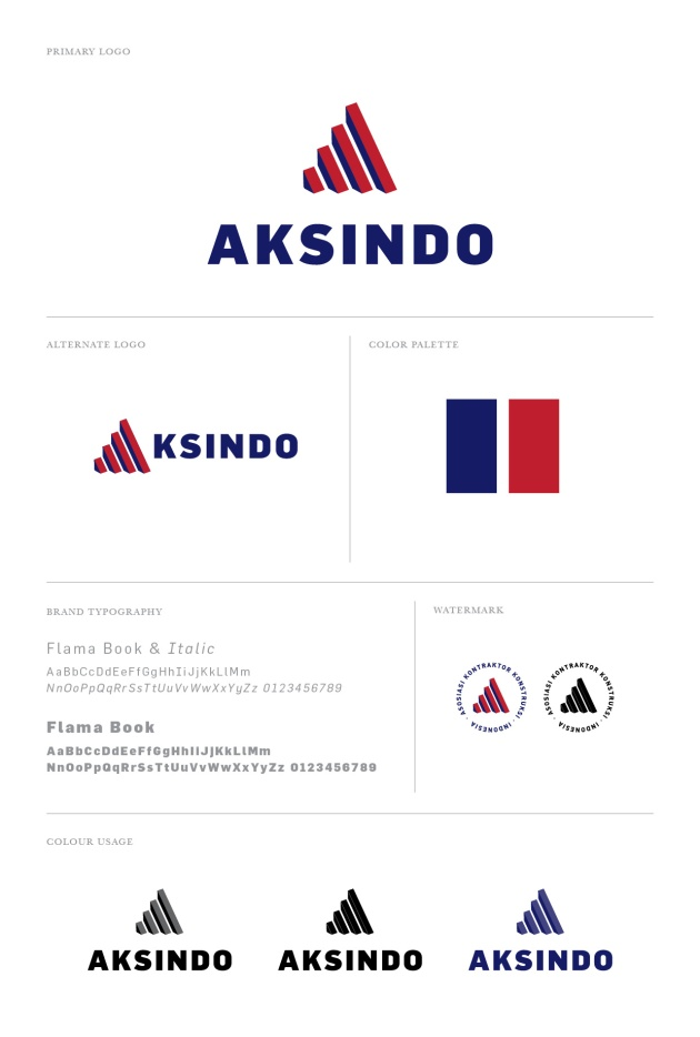 AksindoIdentity